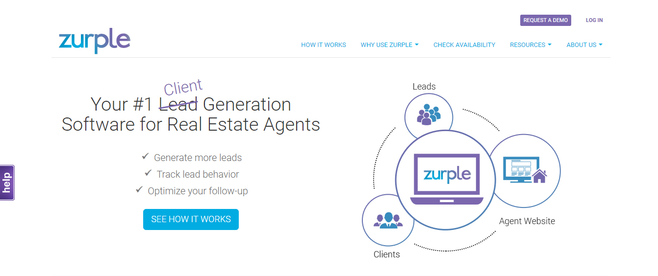 13 Leading Intelligent Tools For Your Real Estate Agent